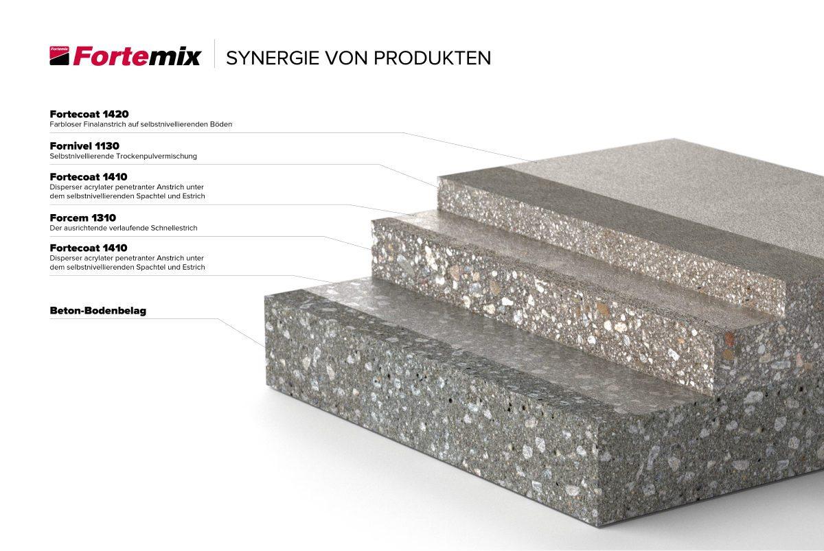 Fortemix-systemy-DE-04